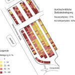 Project Sigmaringen: Parking space occupancy